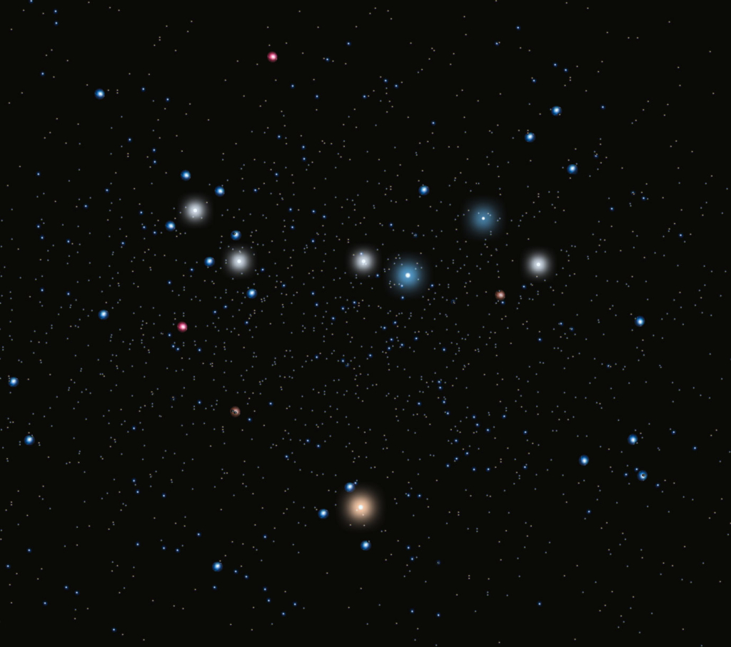 The Constellation Columba